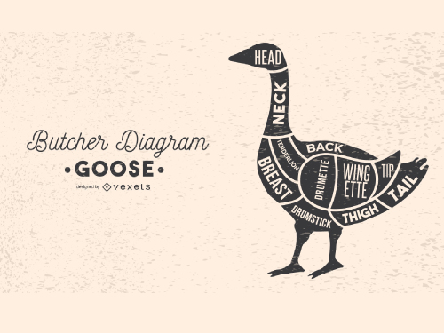 Cuts of Goose Butcher Diagram Sign