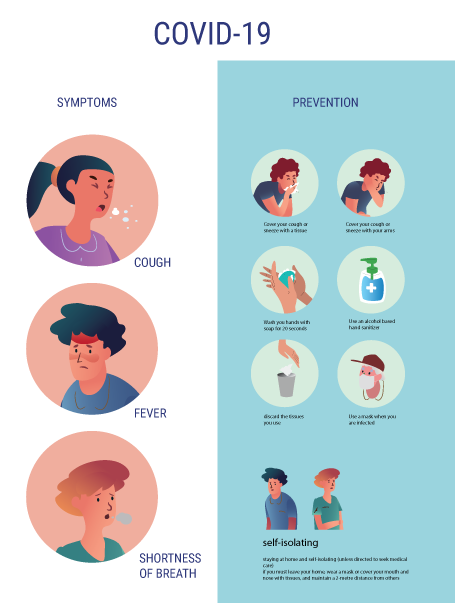 Coronavirus Infographic with Symptoms and Prevention Tips