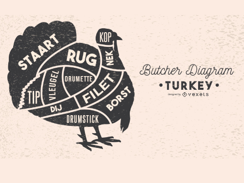 Turkey Poster Poultry Butcher Shop